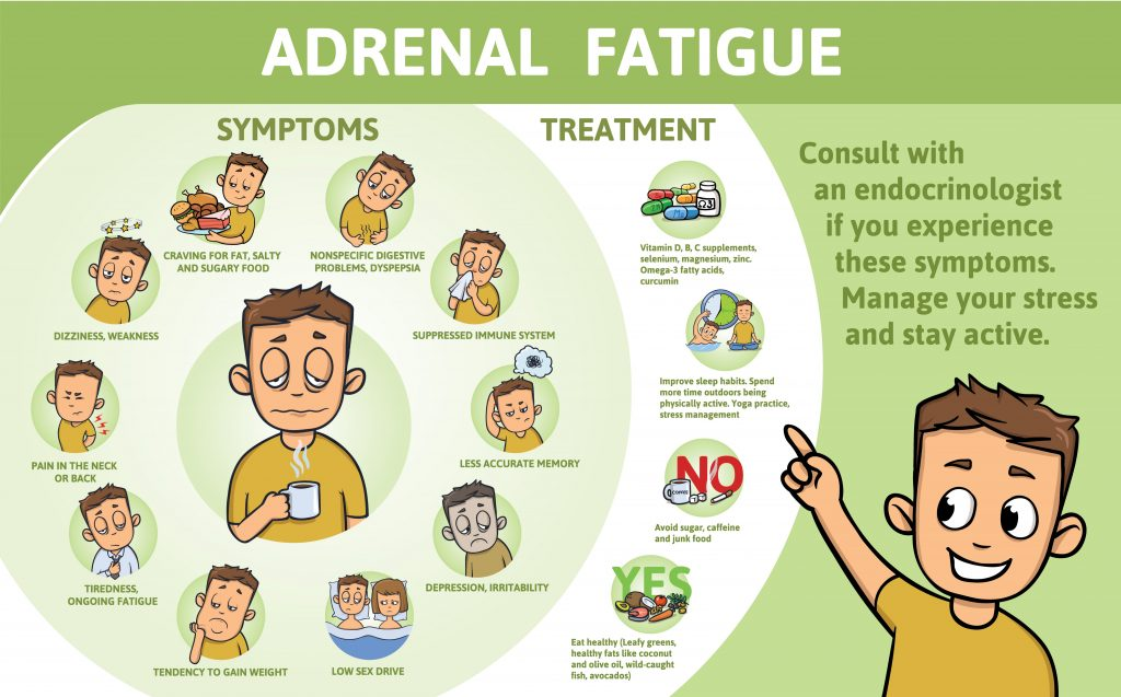Zinc and adrenal fatigue