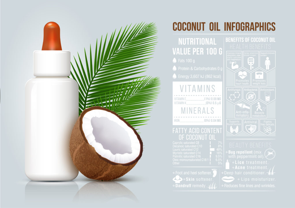 Coconut oil - Health Benefits, Uses & How to Store